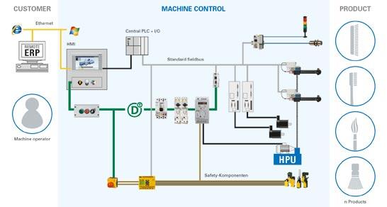 index of images hmi wiring wire center u2022 rh abetter pw Simple Wiring Diagrams proface hmi wiring diagram